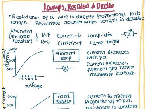 GCSE Physics Topic Summaries