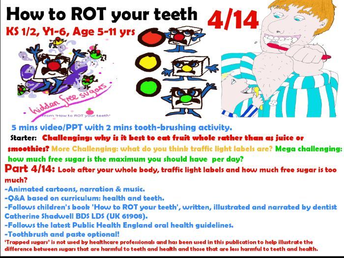 4/14 two minute tooth brushing animated ppt