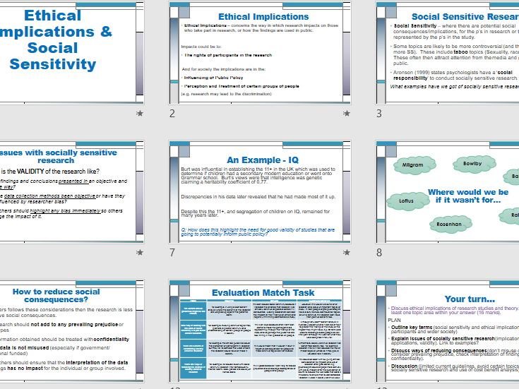 ETHICAL IMPLICATIONS & SOCIAL SENSITIVITY - Aqa Psychology - Issues and Debates - Full Lesson