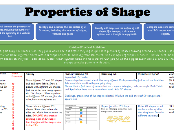 Y2 Spring Block 3: Shape Weekly Planning (following the White Rose maths small steps guidance)