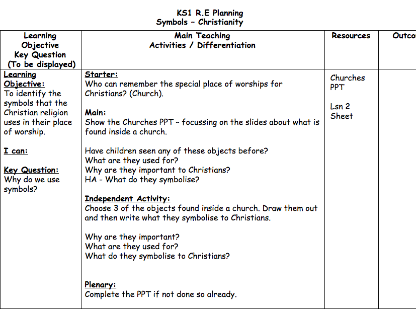 KS1 R.E Planning and Resources Symbols – Christianity