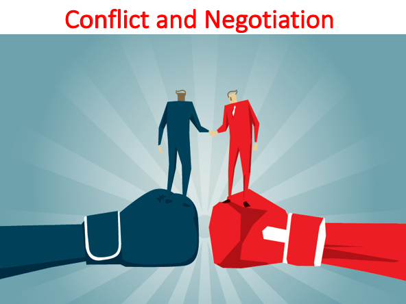 Conflict and Negotiation Lecture (Organizational Behavior)