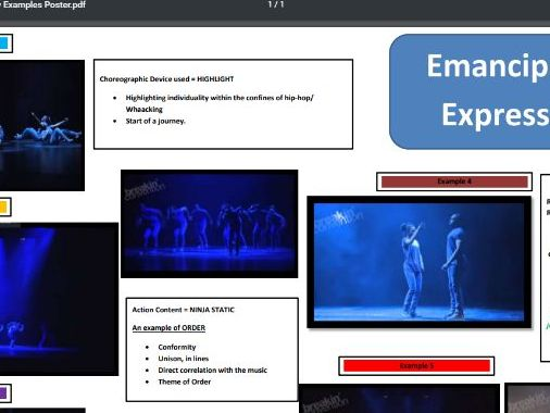 GCSE Dance - Anthology Key Examples Posters