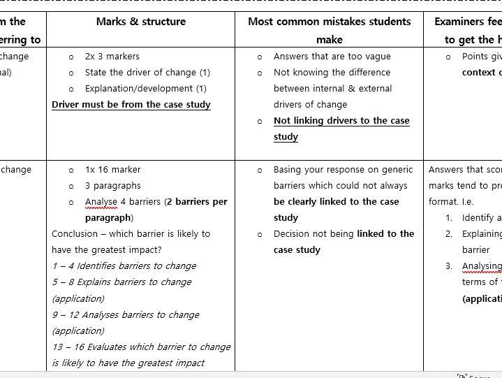 *New Spec* OCR Level 3 Business Unit 15 - Change Management Exam Structure Booklet