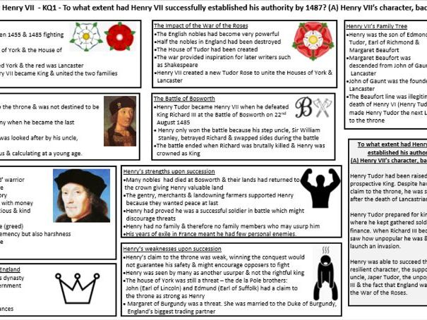 AQA A Level History 1C Knowledge Organisers Henry VII