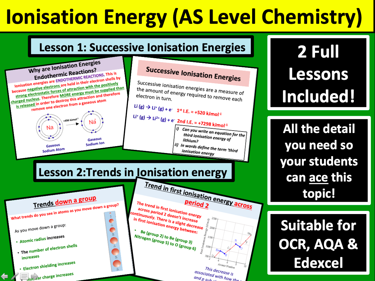 AS Chemistry: Ionisation Energy