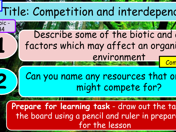 Competition and interdependence GCSE