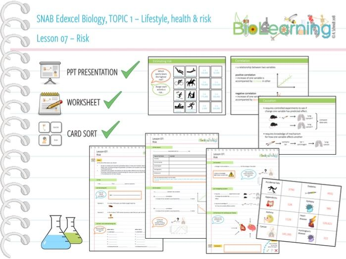 SNAB Biology Topic 1 -  Lesson 7 (Risk) – WS, PPT and Card sort