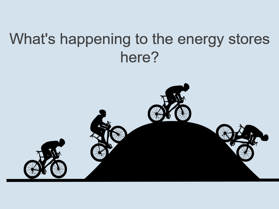 KS3 - Y8 - Physics - Energy Stores and Transfers