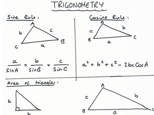 EDEXCEL A-Level Maths Trigonometry  Notes