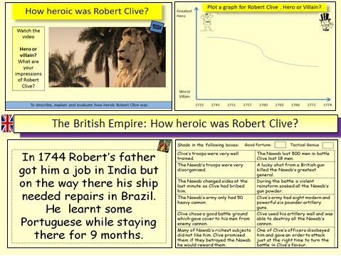 The British Empire: Robert Clive of India