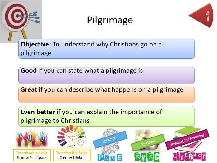 AQA Christianity: Whole Lesson on Pilgrimage