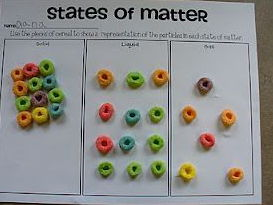 Year 4 Science MTP – States of Matter
