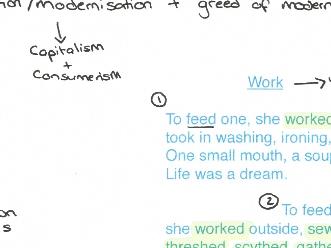 Feminine Gospels, Duffy: Work, poem analysis
