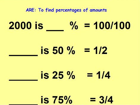 Percentages of amounts lesson and resource pack x2