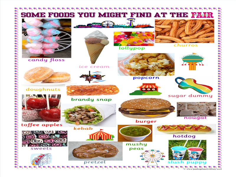 UK Foods Found At The Funfair Fete A3 Poster Goose Fair Fairground 300 DPI