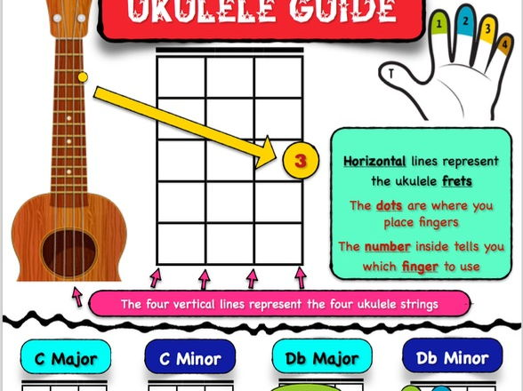 Help Yourself Instrument Guides