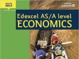 A Level Micro Economics Bundle