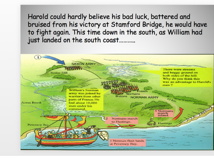 Year 7: The Battle of Hastings