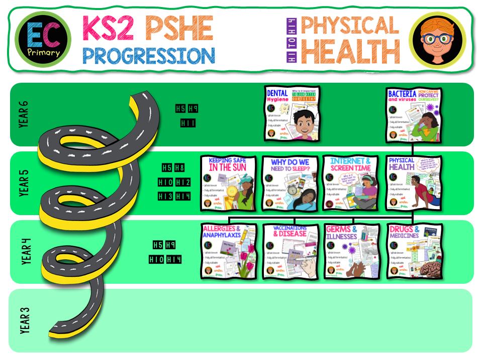KS2 Physical Health