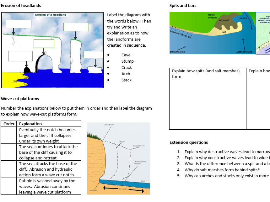 Edexcel A GCSE Geography Revision booklet by keeksgeography