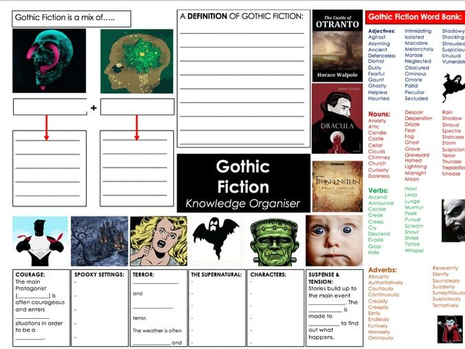 Introduction to Gothic Fiction