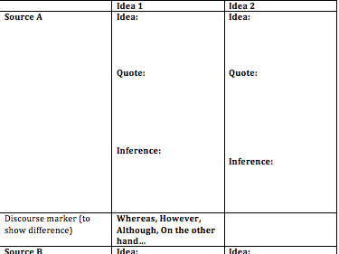 AQA LANGUAGE PAPER 2 QUESTION 2 SUMMARY TABLE