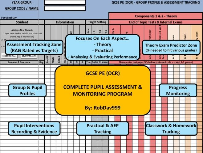 GCSE PE (OCR) - Pupil Assessment & Monitoring Program - 2 Versions!