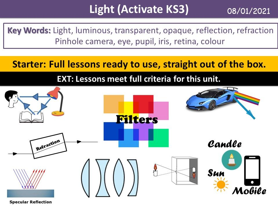 Light (Activate KS3)
