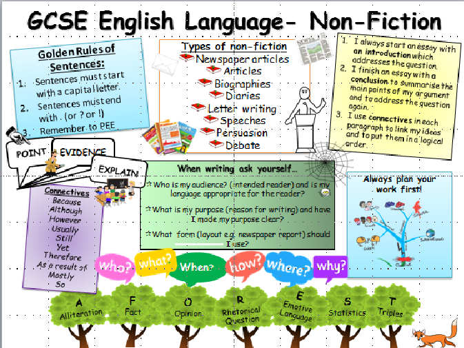 GCSE English Language Writing Bundle