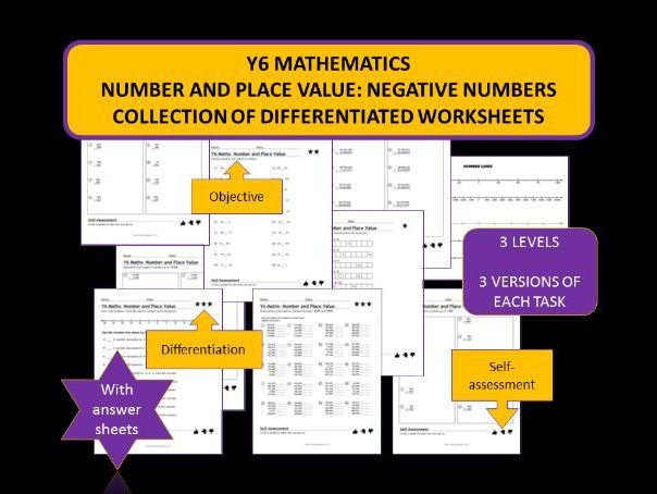 Y6 mathematics: Number and Place Value.  Negative Numbers - Differentiated Worksheets