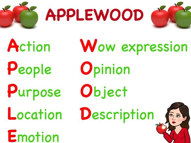 Applewood display and mat