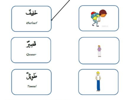 Arabic Lesson on Adjectives