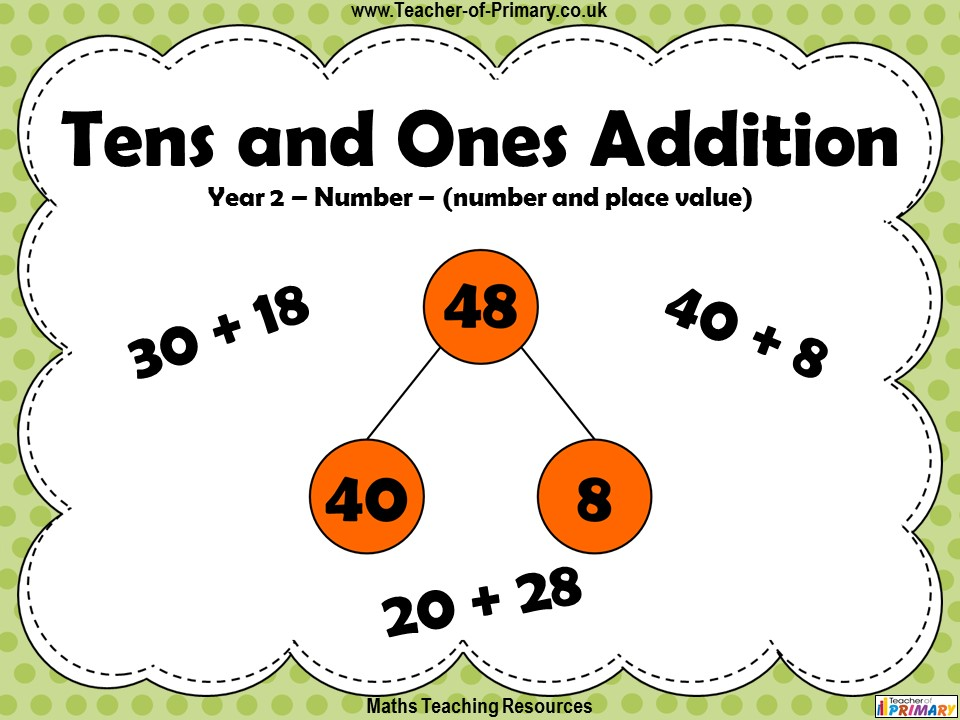 Tens and Ones Addition - Year 2