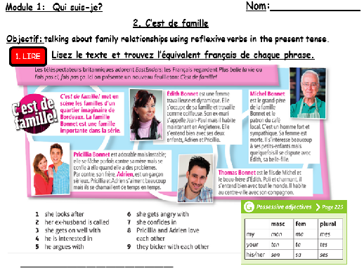 AQA GCSE French Higher Module 1 unit 2 c'est de famille