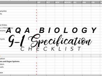 AQA BIOLOGY 9-1 HIGHER INTERACTIVE SPEC CHECKLIST
