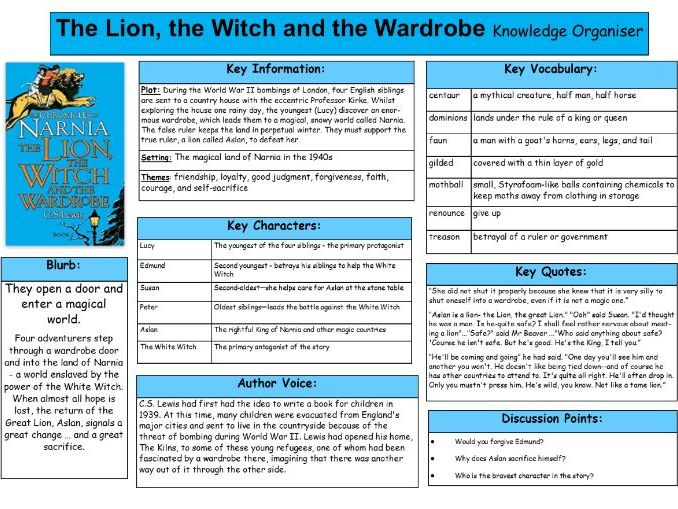 The Lion, the Witch and the Wardrobe Knowledge Organiser