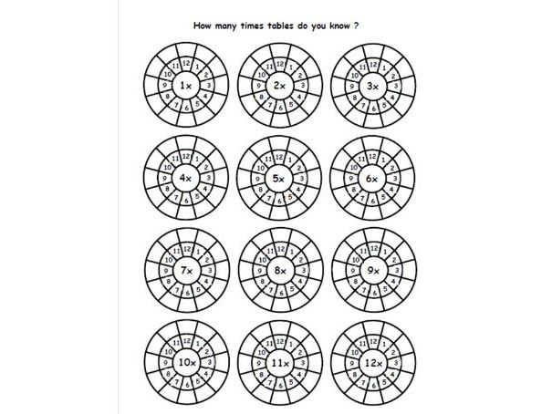Times Tables Wheels Worksheet