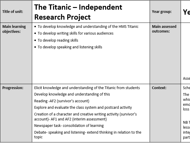 Year 7 Titanic Independent Learning Project for English