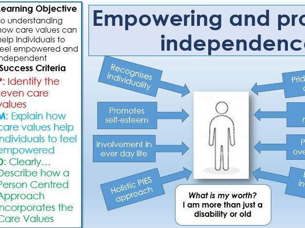 Care Value; Empowerment and Promoting Independence