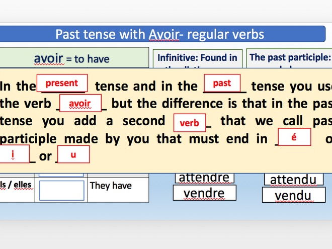 Consolidation past tense with Avoir and Etre