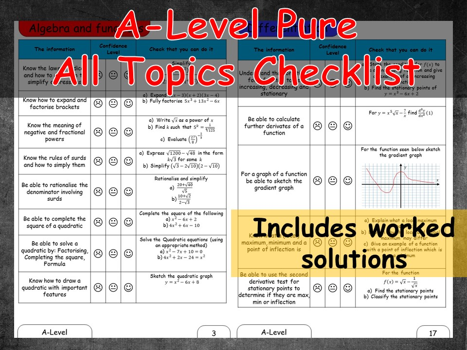 Maths A-Level Pure revision topic checklist