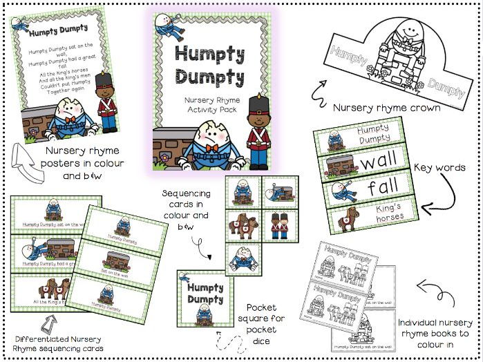 Humpty Dumpty Nursery Rhyme Activity Pack