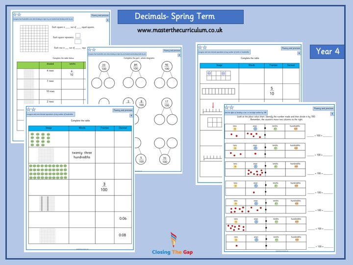 Year 4 Differentiated Decimal Worksheets