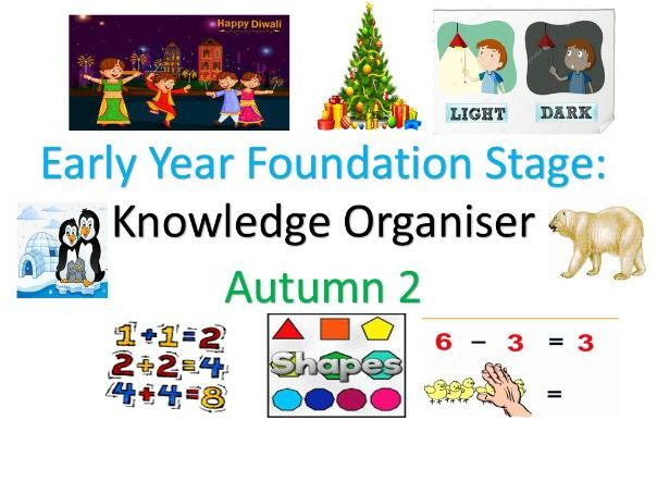 Early Years Foundation Stage Knowledge Organiser Autumn 2