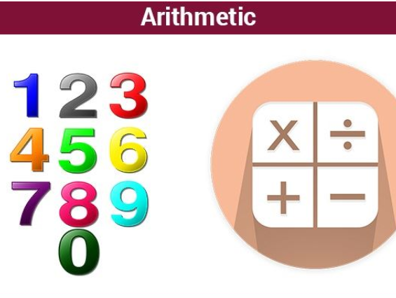 Arithmetic SATS Pack