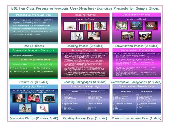 Possessive Pronouns Use-Structure-Exercises Presentation