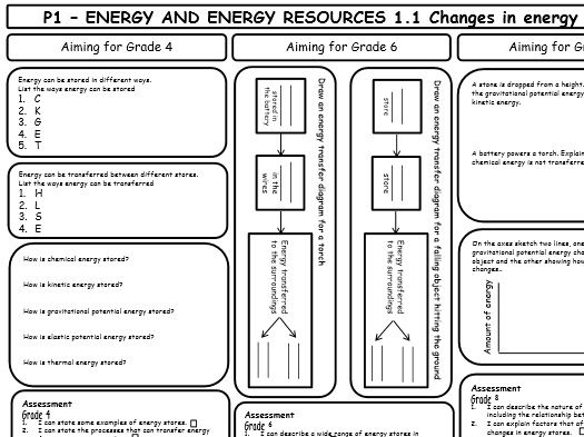 AQA GCSE 9-1 Physics P1 Revision Sheets (differentiated)