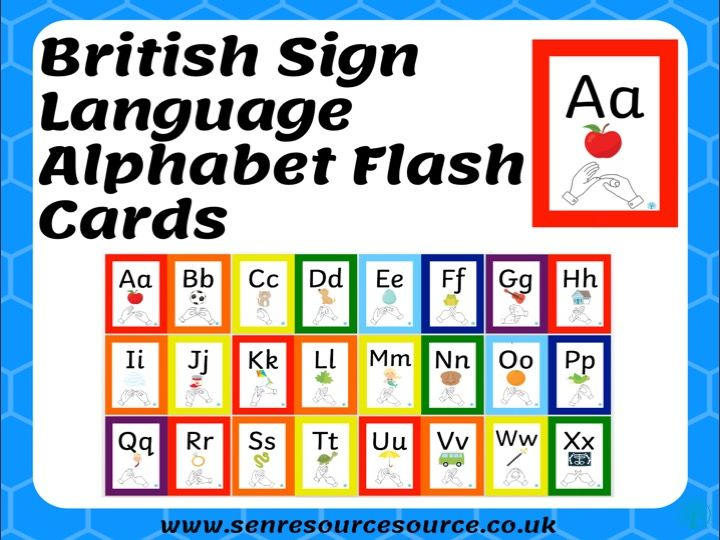 British Sign Language Alphabet Flash Cards