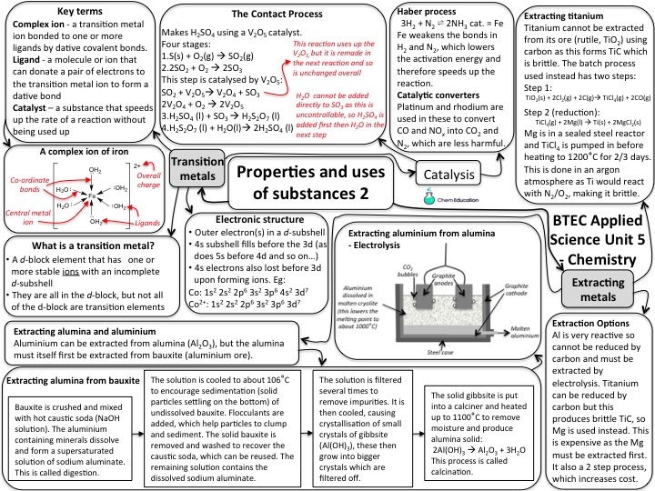 NQF BTEC Applied Science level 3 - Unit 5 Chemistry Learning Aim A1 Mindmaps